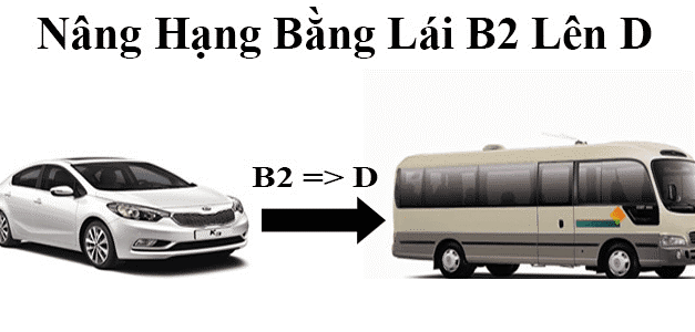 Điều kiện nâng bằng lái xe từ b2 lên d là gì?